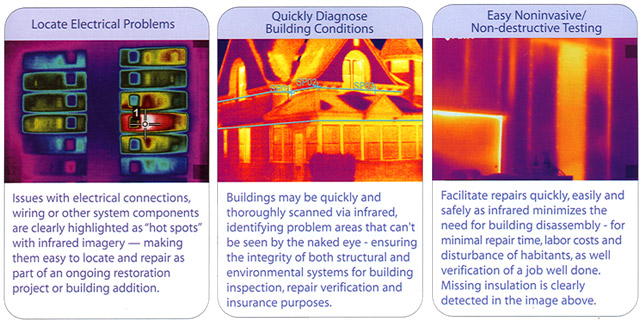 Uses for Thermal Imaging